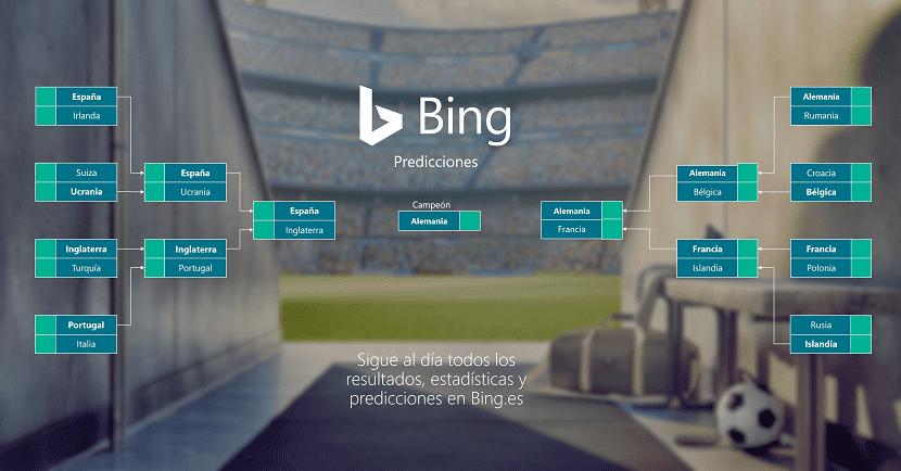 Pronósticos Bing