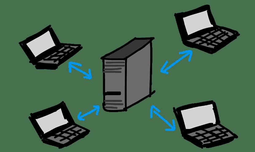 Transferencia de archivos por FTP