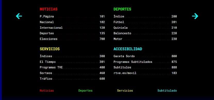 Teletexto TVE