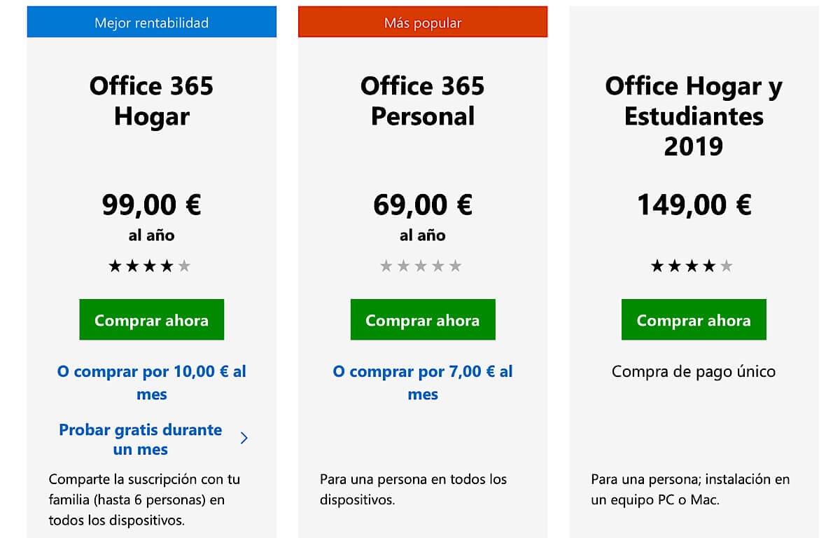 Comparativa de los precios oficiales de Microsoft Office
